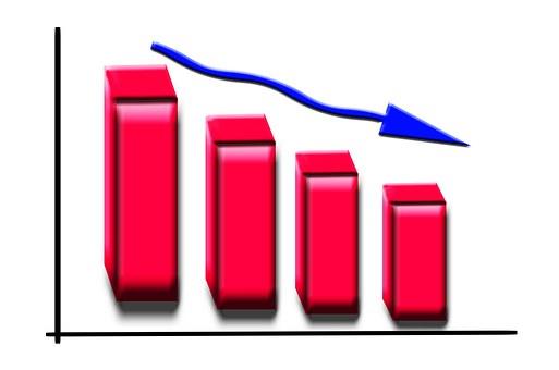 לקראת החלטת הריבית לחודש דצמבר הריבית צפויה לרדת לרמה של 2.75%
